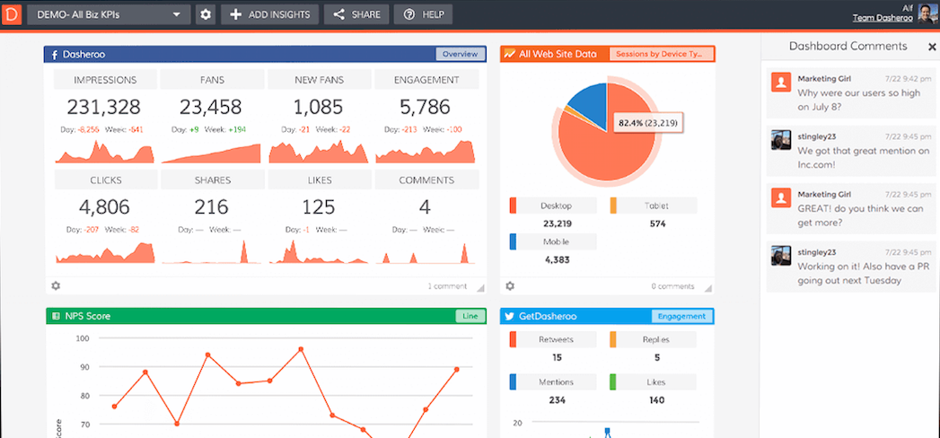 Marketing automation tools for small business - Outfunnel blog