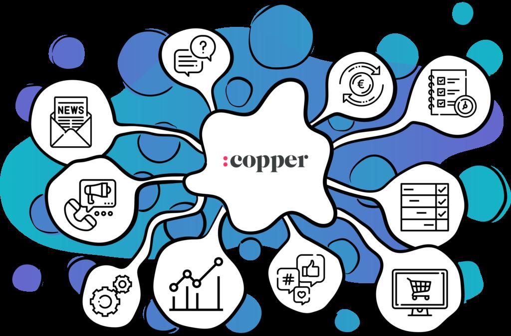 coppercrm-integrations-image