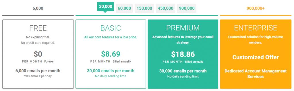mailchimp alternatives - mailjet pricing