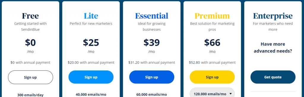 mailchimp alternatives - sendinblue pricing