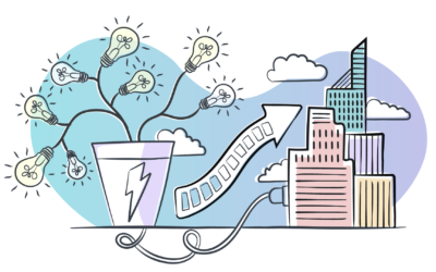 17 B2B Lead Generation Ideas to Supercharge Your Growth