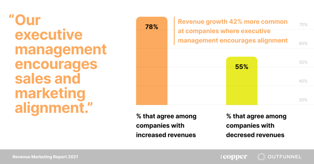 executive team buy in and revenue growth