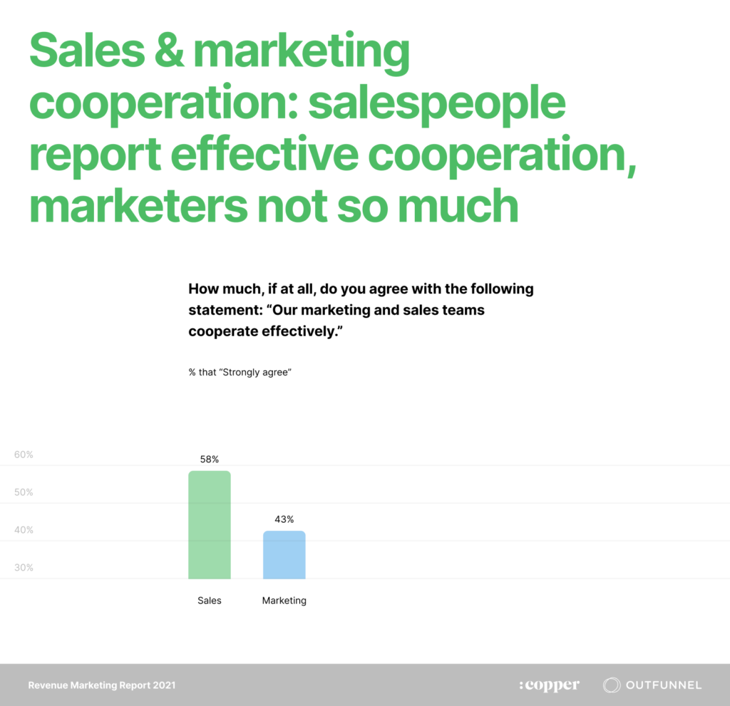 sales and marketing cooperation